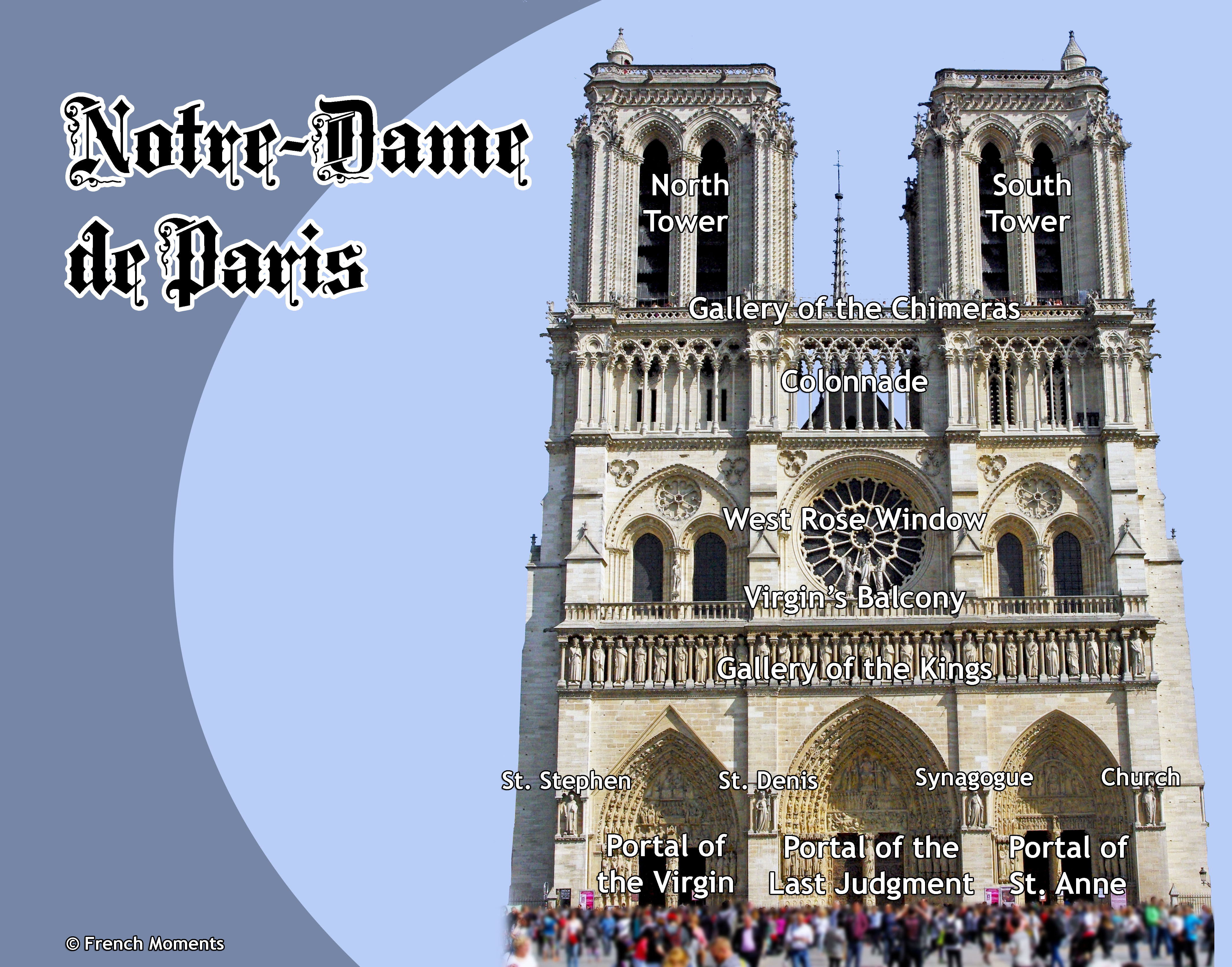 West Façade of Notre-Dame Cathedral, Paris